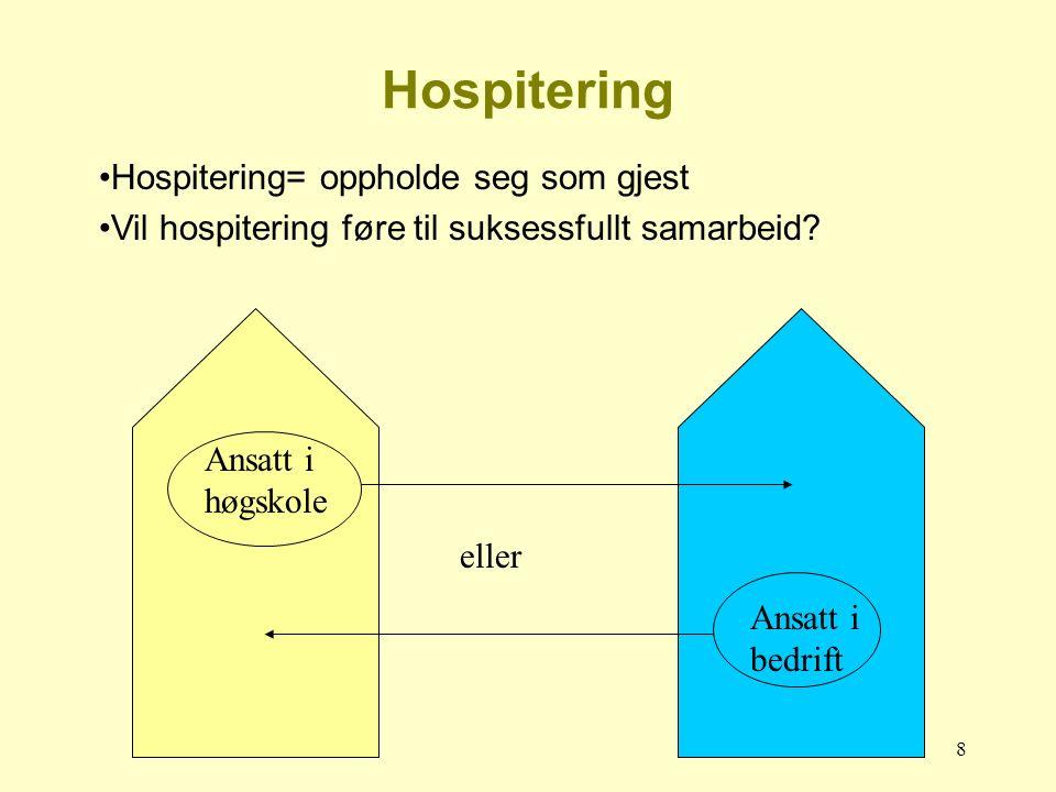 8 Hospitering Ansatt i bedrift Ansatt i høgskole eller Hospitering= oppholde seg som gjest Vil hospitering føre til suksessfullt samarbeid
