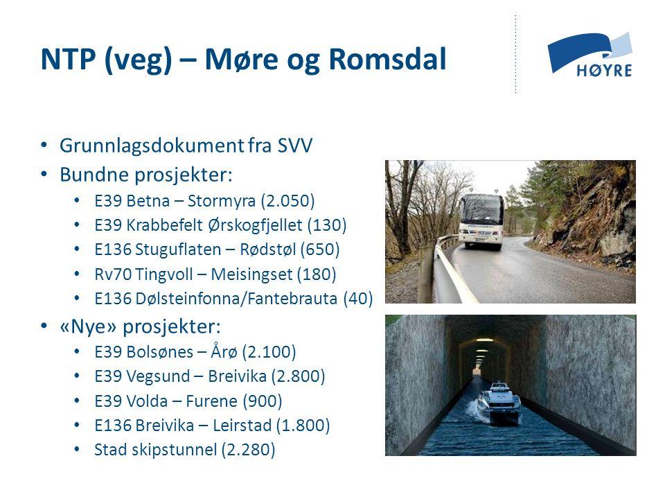 Grunnlagsdokument fra SVV Bundne prosjekter: E39 Betna – Stormyra (2.050) E39 Krabbefelt Ørskogfjellet (130) E136 Stuguflaten – Rødstøl (650) Rv70 Tingvoll – Meisingset (180) E136 Dølsteinfonna/Fantebrauta (40) «Nye» prosjekter: E39 Bolsønes – Årø (2.100) E39 Vegsund – Breivika (2.800) E39 Volda – Furene (900) E136 Breivika – Leirstad (1.800) Stad skipstunnel (2.280) NTP (veg) – Møre og Romsdal