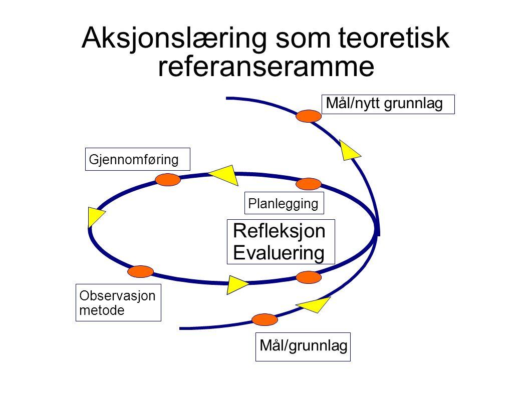 Aksjonslæring som teoretisk referanseramme Mål/grunnlag Planlegging Gjennomføring Observasjon metode Mål/nytt grunnlag Refleksjon Evaluering