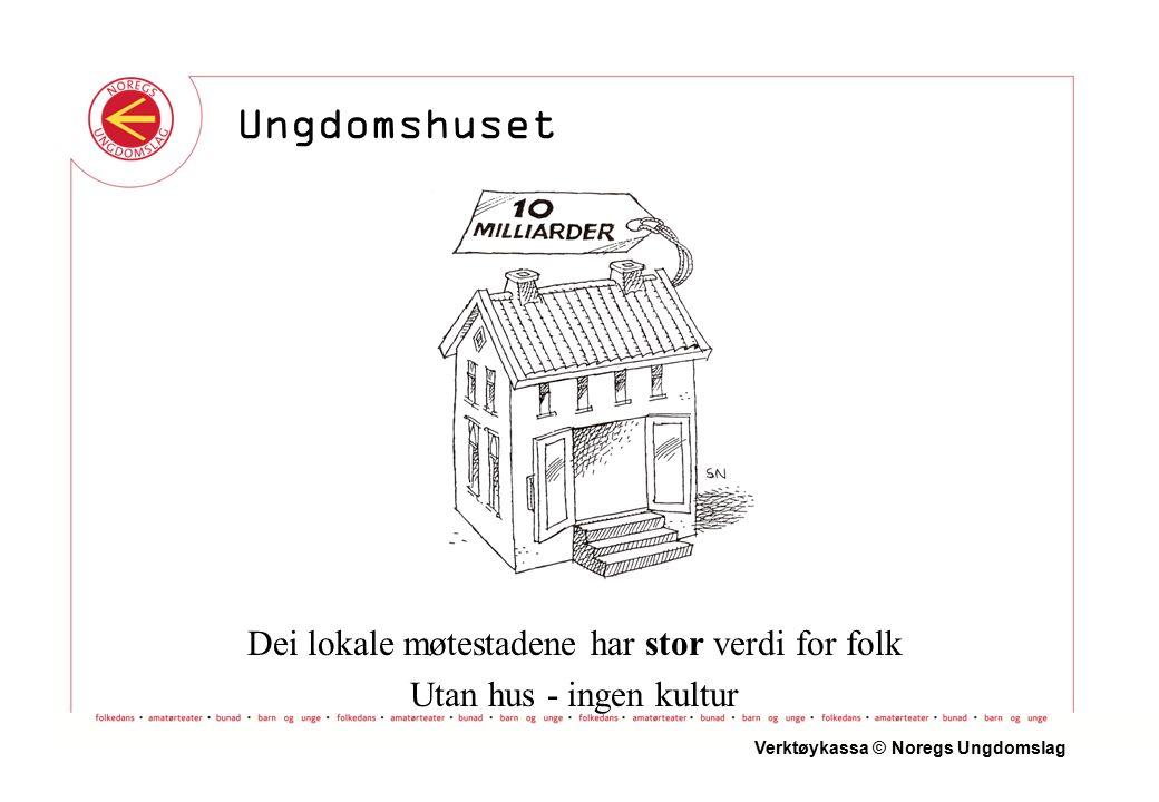 Dei lokale møtestadene har stor verdi for folk Utan hus - ingen kultur Verktøykassa © Noregs Ungdomslag Ungdomshuset