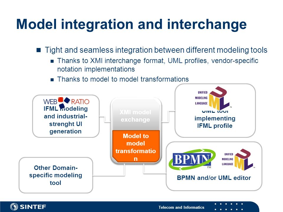 Telecom and Informatics BPMN and/or UML editor Tight and seamless integration between different modeling tools Thanks to XMI interchange format, UML p