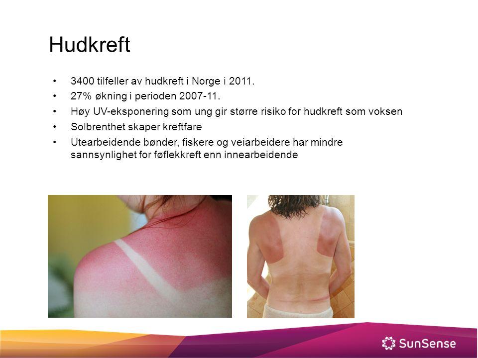 Hudkreft 3400 tilfeller av hudkreft i Norge i 2011. 27% økning i perioden 2007-11. Høy UV-eksponering som ung gir større risiko for hudkreft som vokse