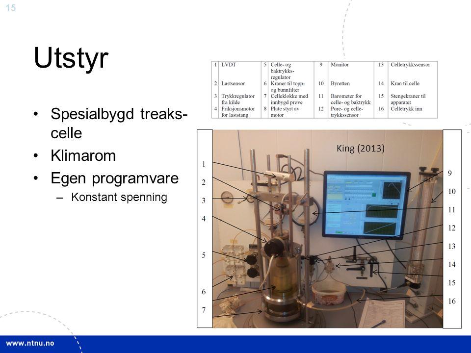 15 Utstyr Spesialbygd treaks- celle Klimarom Egen programvare –Konstant spenning King (2013)