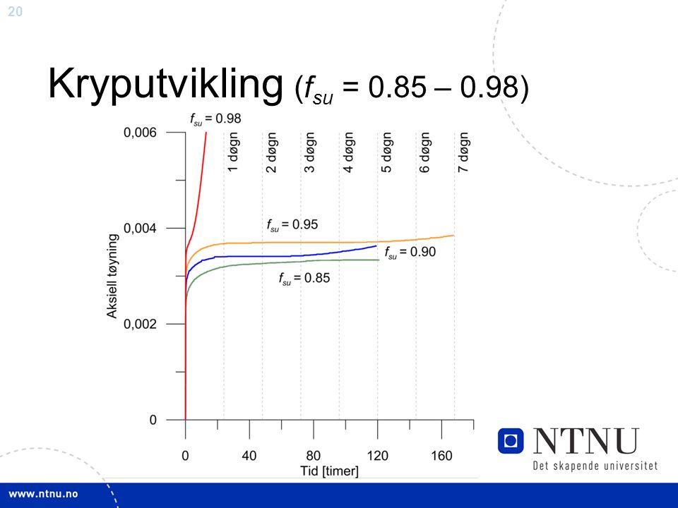 20 Kryputvikling (f su = 0.85 – 0.98)