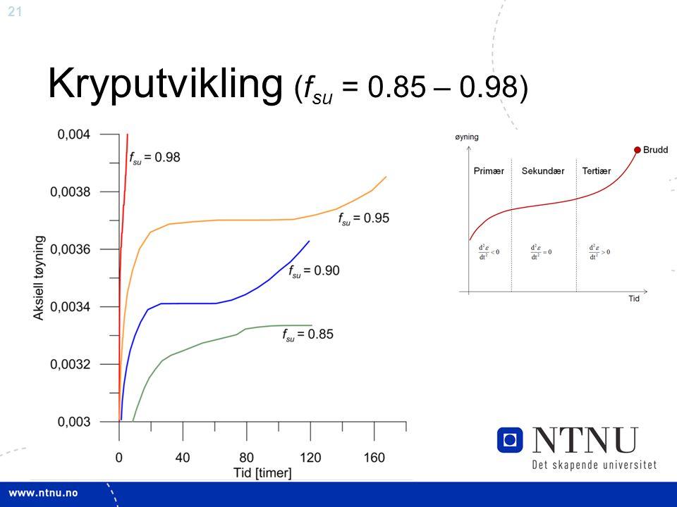 21 Kryputvikling (f su = 0.85 – 0.98)