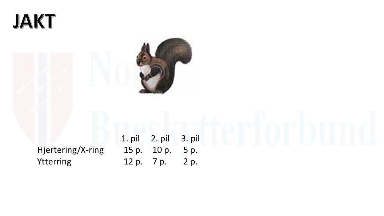 1. pil 2. pil 3. pil Hjertering/X-ring 15 p. 10 p. 5 p. Ytterring 12 p. 7 p. 2 p.