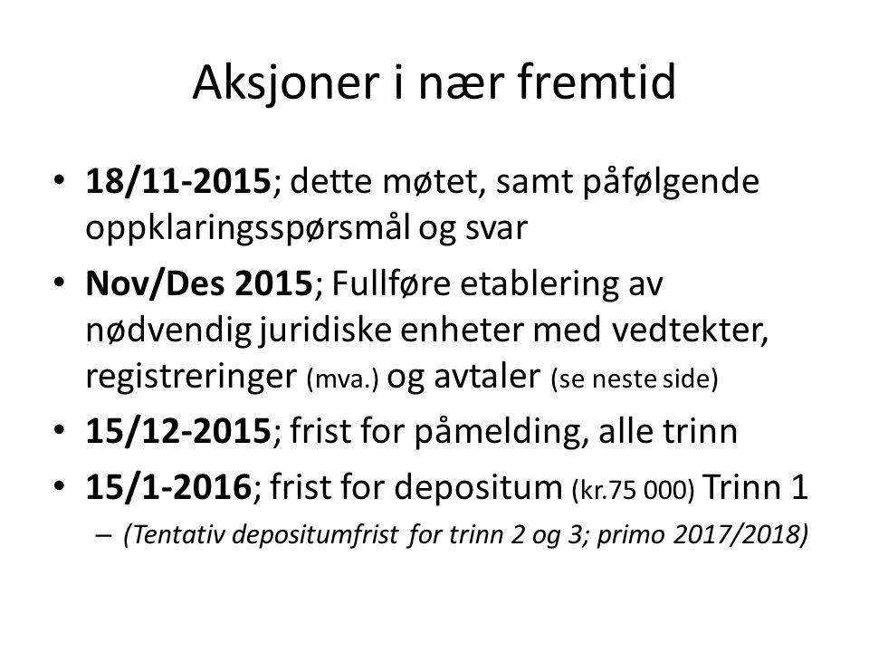 Aksjoner i nær fremtid 18/11-2015; dette møtet, samt påfølgende oppklaringsspørsmål og svar Nov/Des 2015; Fullføre etablering av nødvendig juridiske enheter med vedtekter, registreringer (mva.) og avtaler (se neste side) 15/12-2015; frist for påmelding, alle trinn 15/1-2016; frist for depositum (kr.75 000) Trinn 1 – (Tentativ depositumfrist for trinn 2 og 3; primo 2017/2018)