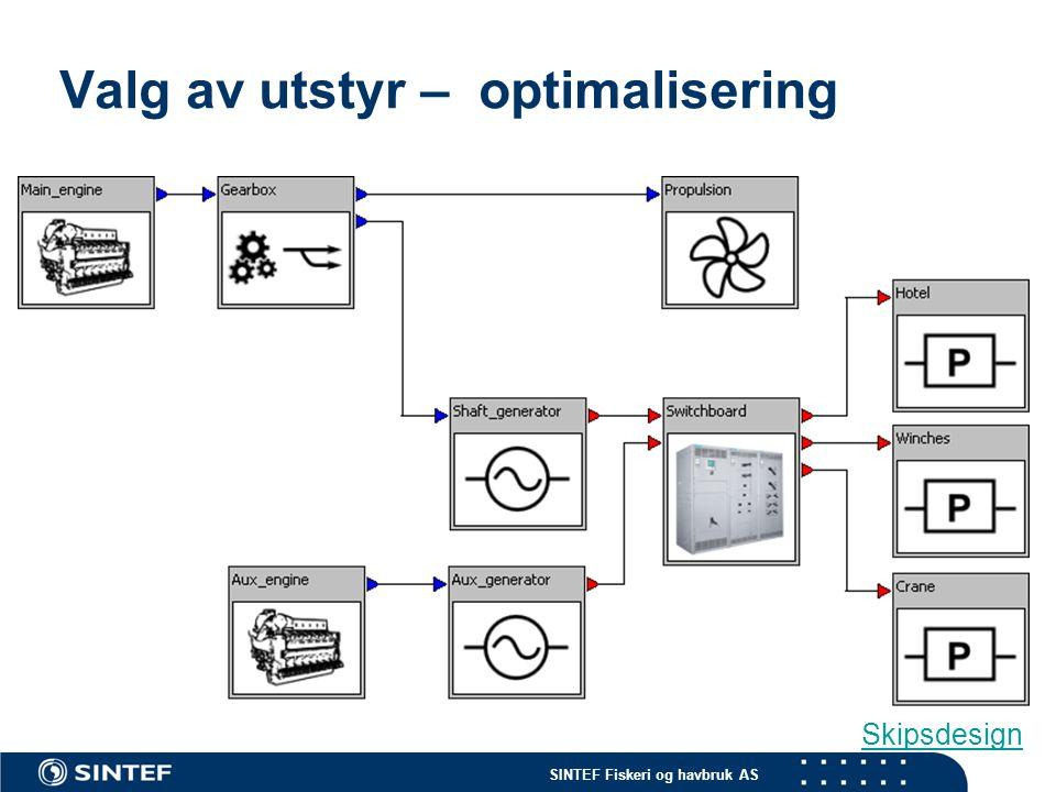 SINTEF Fiskeri og havbruk AS Valg av utstyr – optimalisering Skipsdesign