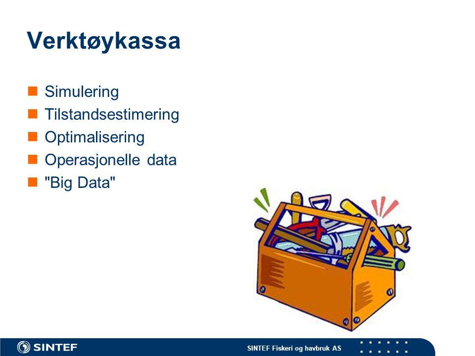 SINTEF Fiskeri og havbruk AS Verktøykassa Simulering Tilstandsestimering Optimalisering Operasjonelle data