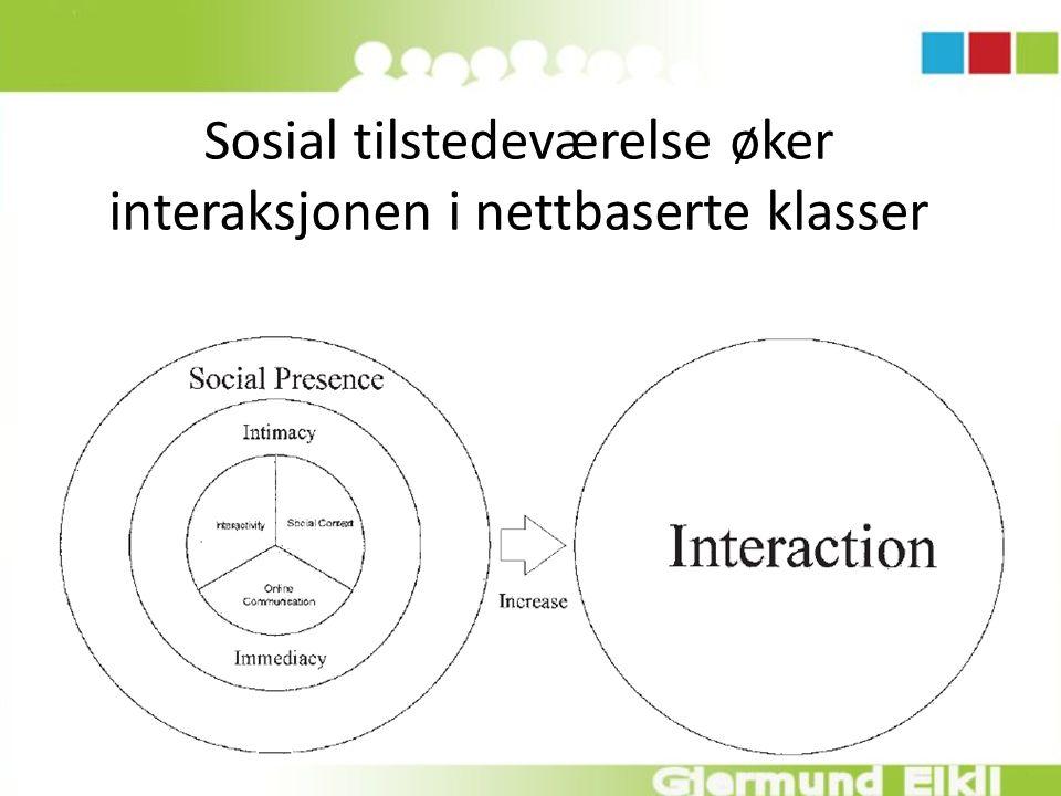 Sosial tilstedeværelse øker interaksjonen i nettbaserte klasser