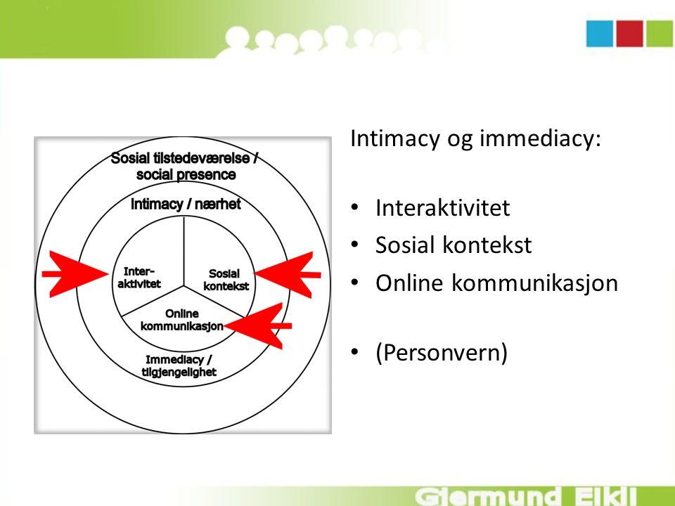Intimacy og immediacy: Interaktivitet Sosial kontekst Online kommunikasjon (Personvern)