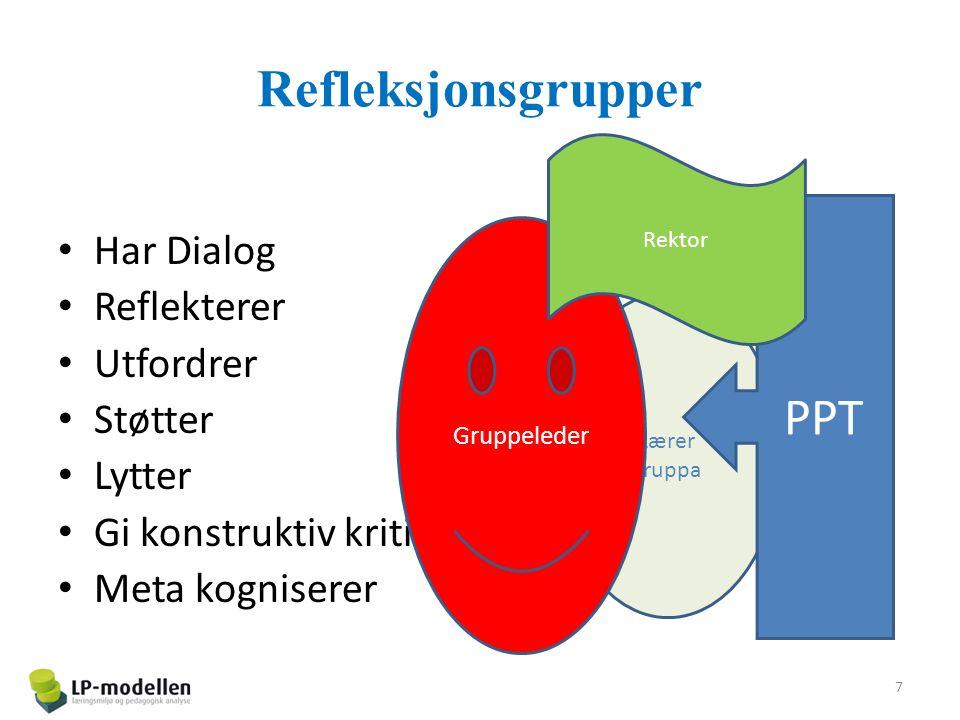 Lærer gruppa Refleksjonsgrupper Har Dialog Reflekterer Utfordrer Støtter Lytter Gi konstruktiv kritikk Meta kogniserer 7 PPT Gruppeleder Rektor