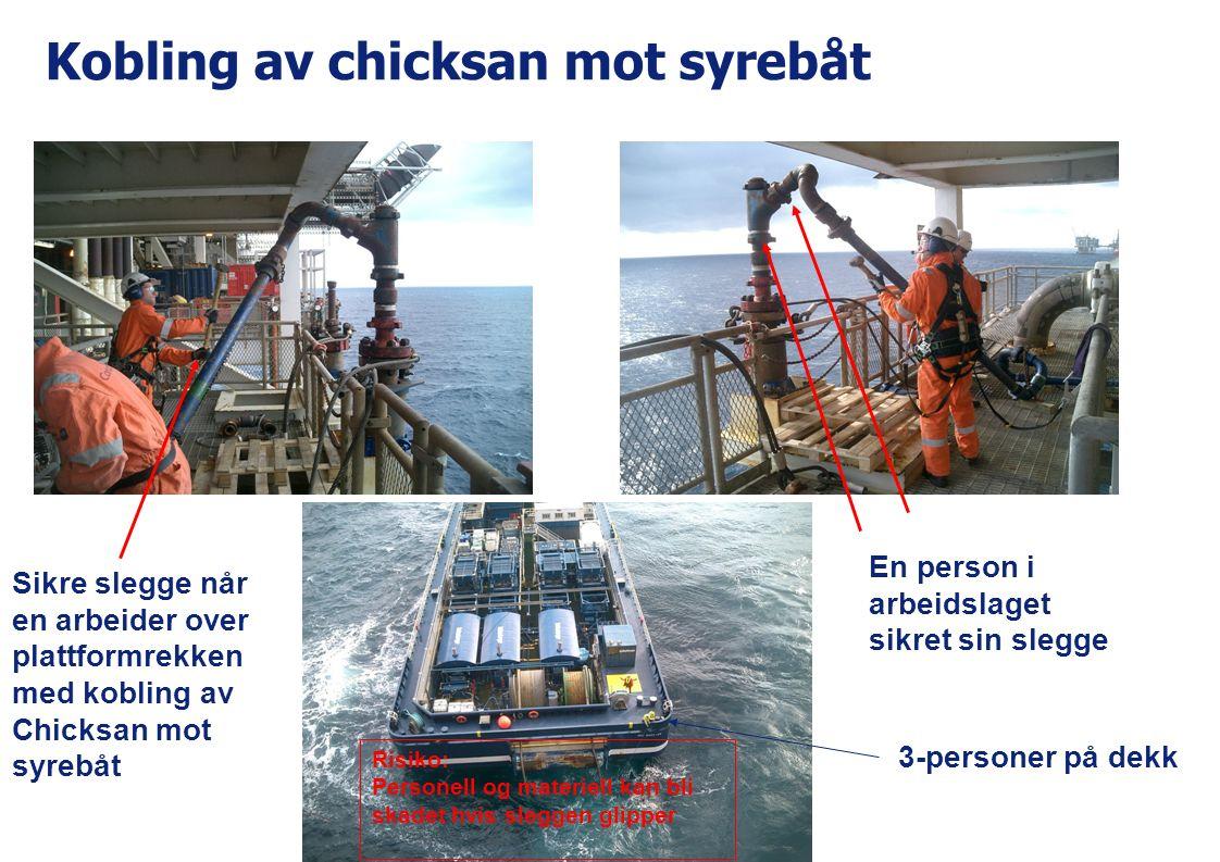 Kobling av chicksan mot syrebåt Sikre slegge når en arbeider over plattformrekken med kobling av Chicksan mot syrebåt Risiko: Personell og materiell k