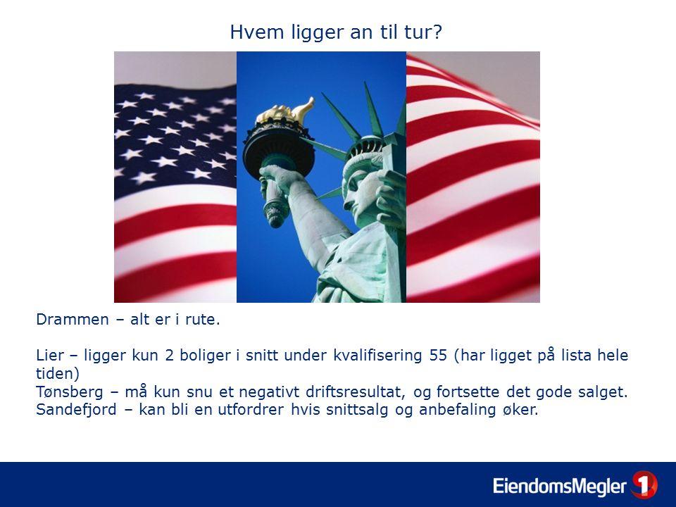 BONUSGRUNNLAG 2012 EM1 BV Til grunn ligger et positivt driftsresultat, minimum 55 solgte boliger i snitt per årsverk og over halvparten av minimumsanbefaling per megler.