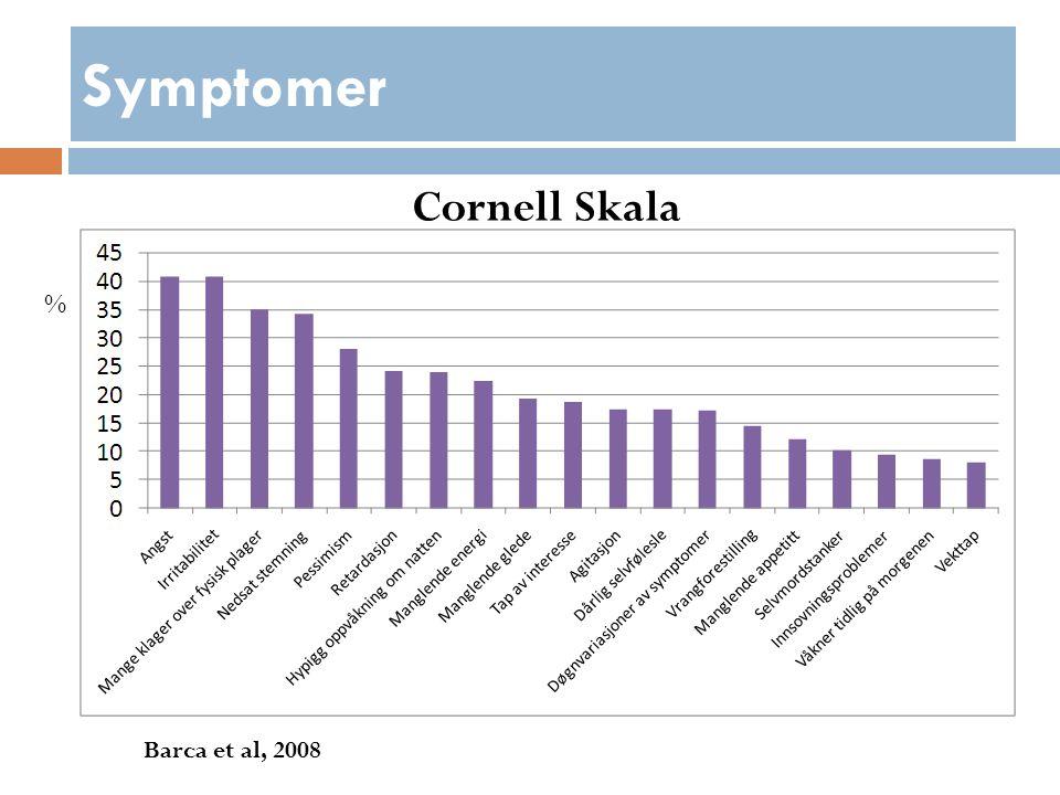 Symptomer Cornell Skala % Barca et al, 2008