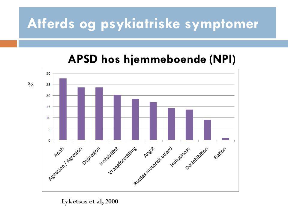 Atferds og psykiatriske symptomer APSD i norske sykehjem (NPI) % Selbæk et al, 2007