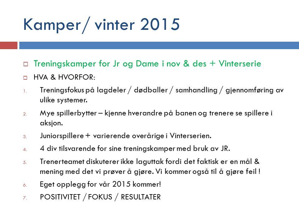 Kamper/ vinter 2015  Treningskamper for Jr og Dame i nov & des + Vinterserie  HVA & HVORFOR: 1.