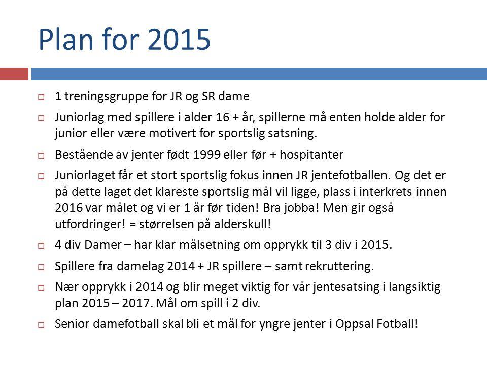 Plan for 2015  1 treningsgruppe for JR og SR dame  Juniorlag med spillere i alder 16 + år, spillerne må enten holde alder for junior eller være motivert for sportslig satsning.