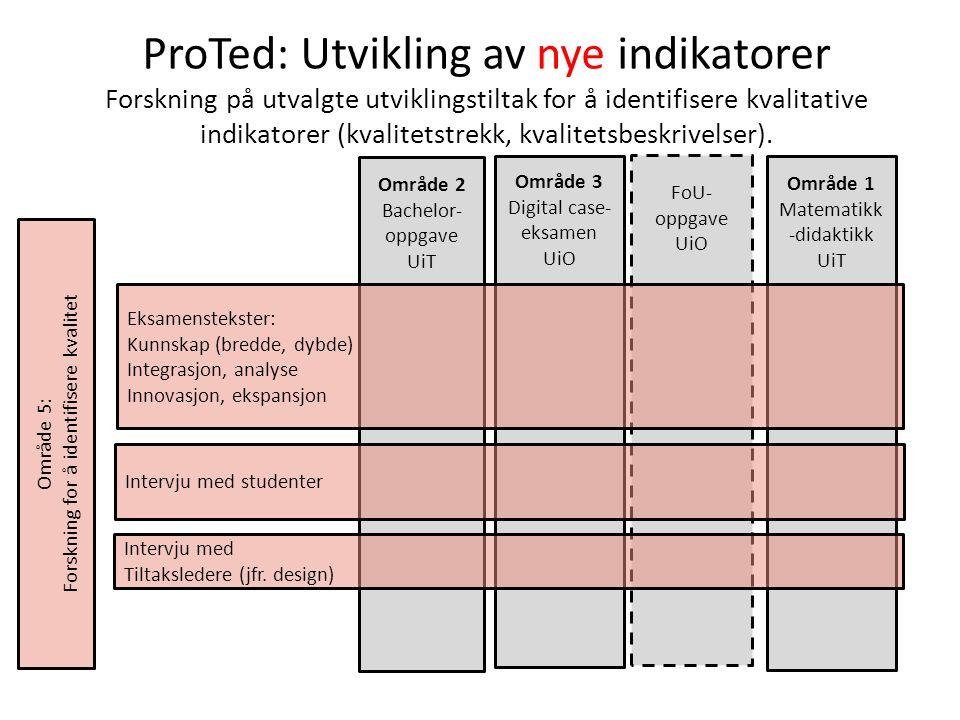 FoU- oppgave UiO ProTed: Utvikling av nye indikatorer Forskning på utvalgte utviklingstiltak for å identifisere kvalitative indikatorer (kvalitetstrekk, kvalitetsbeskrivelser).