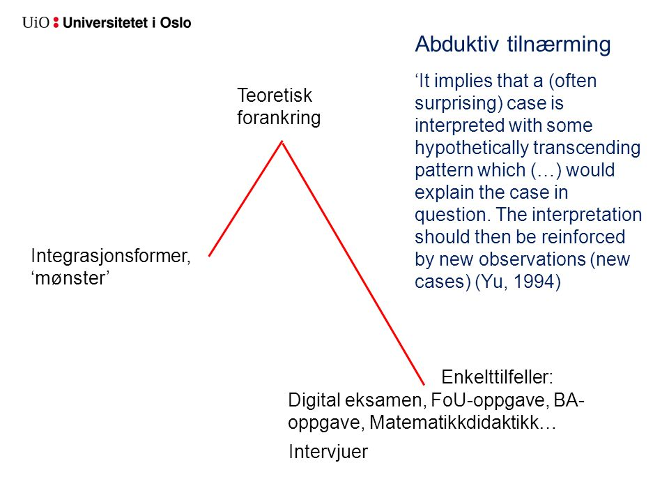 Abduktiv tilnærming 'It implies that a (often surprising) case is interpreted with some hypothetically transcending pattern which (…) would explain the case in question.