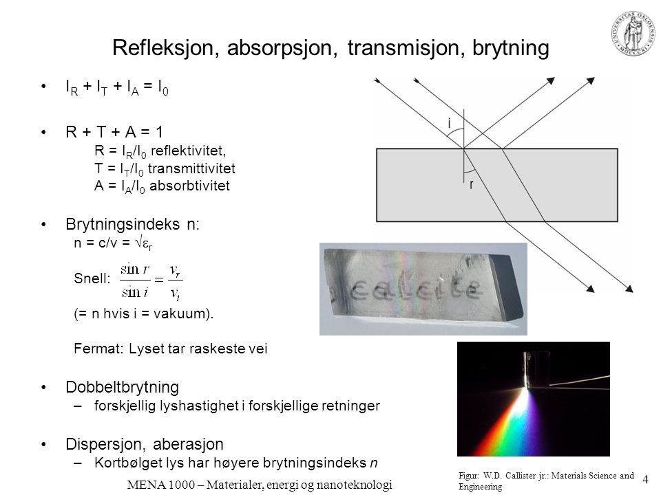 MENA 1000 – Materialer, energi og nanoteknologi Emisjon og absorpsjon – elektroniske overganger Gasser –Atomer He, Ne, Xe, Ar Na, K, Ca, Sr, Ba –Enkle molekyler H 2 –Skarpe topper/linjer i spektre Helium Klor Emisjon Absorpsjon Figurer: Jerstad, Sletbak, Grimnes: Rom Stoff Tid 2FY og M.A.