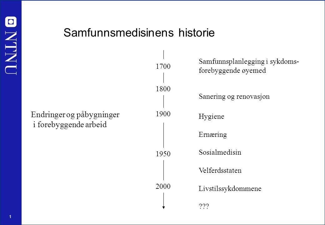 1 Endringer og påbygninger i forebyggende arbeid Hygiene Ernæring Sosialmedisin Velferdsstaten Livstilssykdommene .