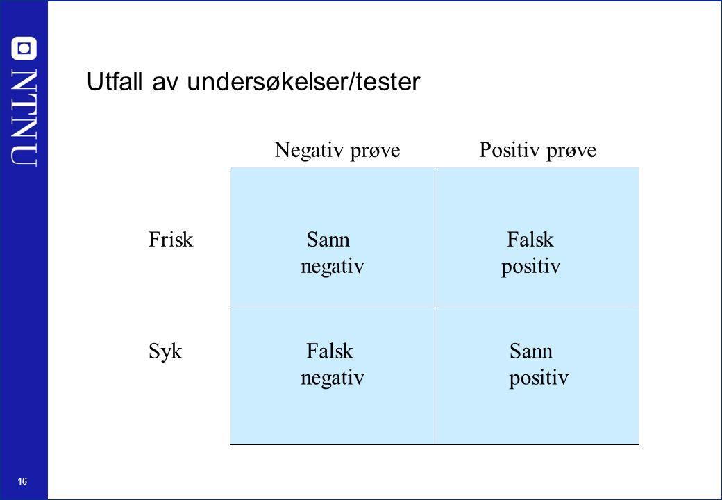 16 Frisk Syk Negativ prøvePositiv prøve Sann negativ Sann positiv Falsk negativ Falsk positiv Utfall av undersøkelser/tester