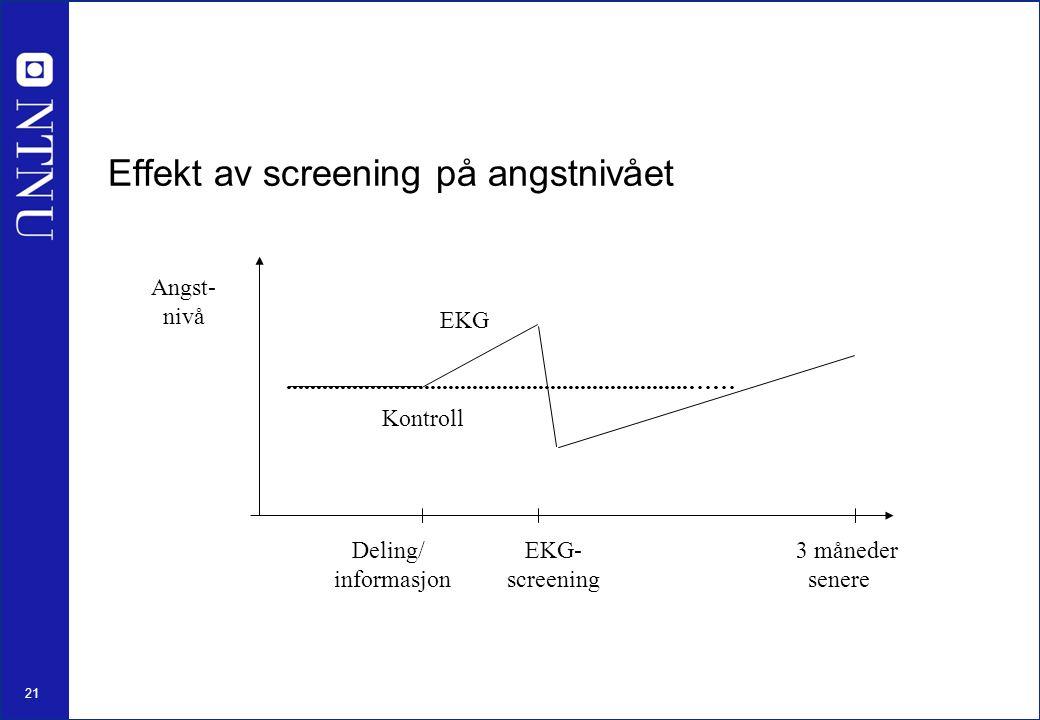 21...................................................................…… EKG Kontroll Deling/ informasjon EKG- screening 3 måneder senere Angst- nivå Effekt av screening på angstnivået