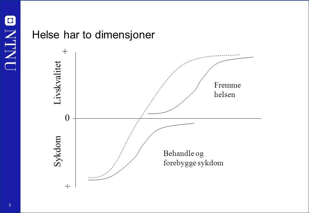 3 Helse har to dimensjoner + ÷ 0 Livskvalitet Sykdom Behandle og forebygge sykdom Fremme helsen