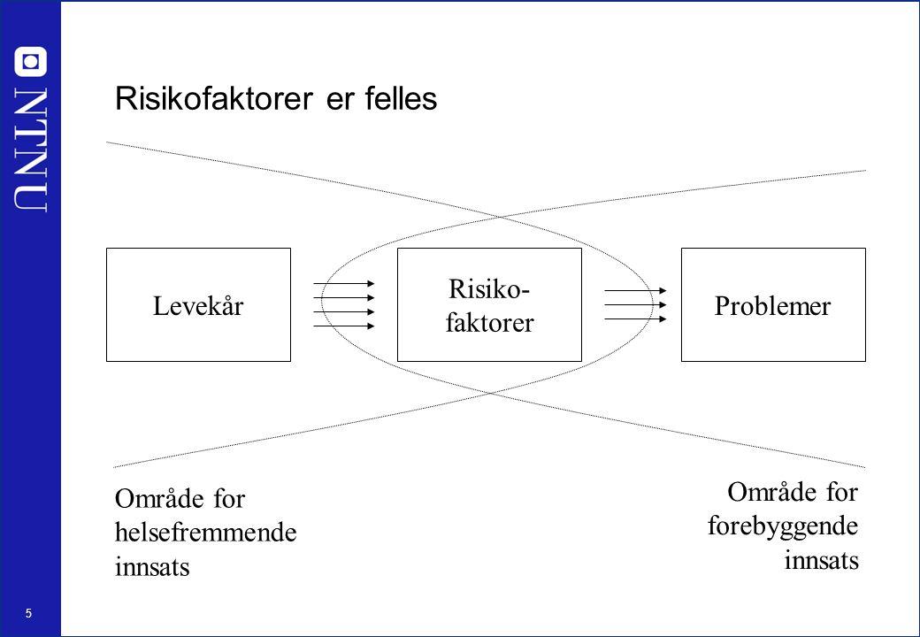 5 Risikofaktorer er felles Levekår Risiko- faktorer Problemer Område for helsefremmende innsats Område for forebyggende innsats
