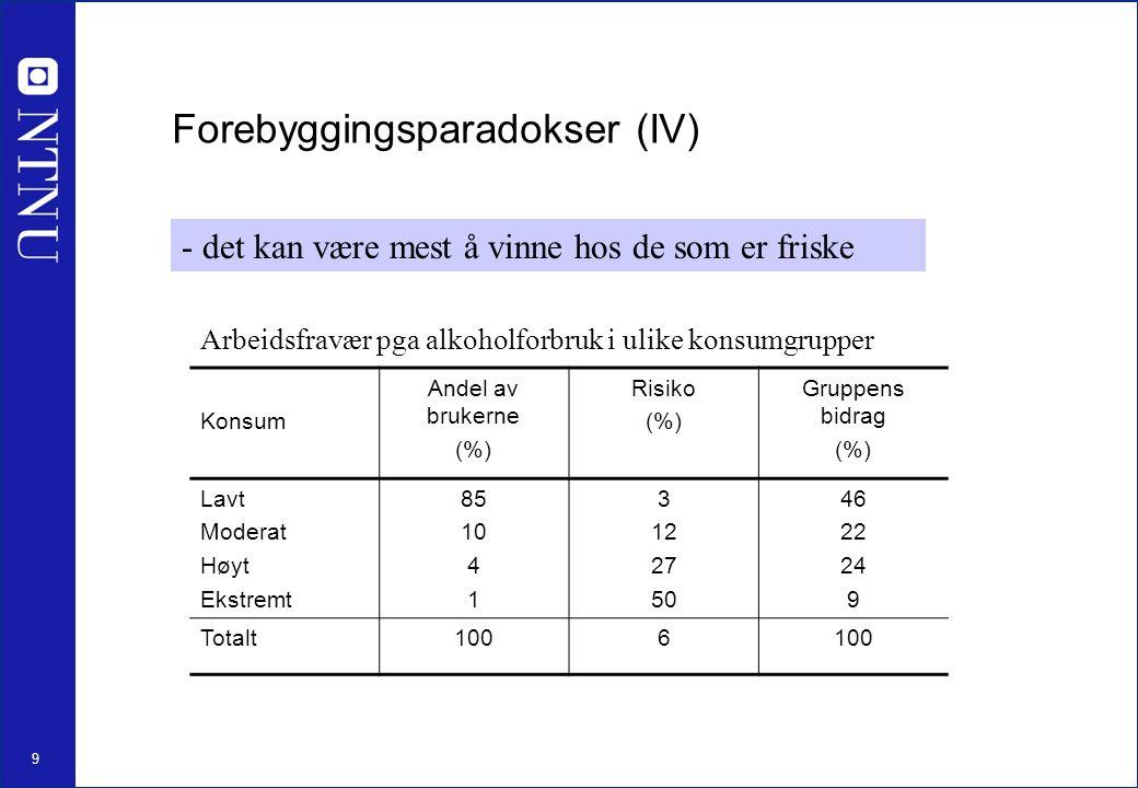 20 Pasientens opplevelse Frisk Syk Legens funn Ingen Patologi III IIIIV Flere syke uten (sanne) funn B A