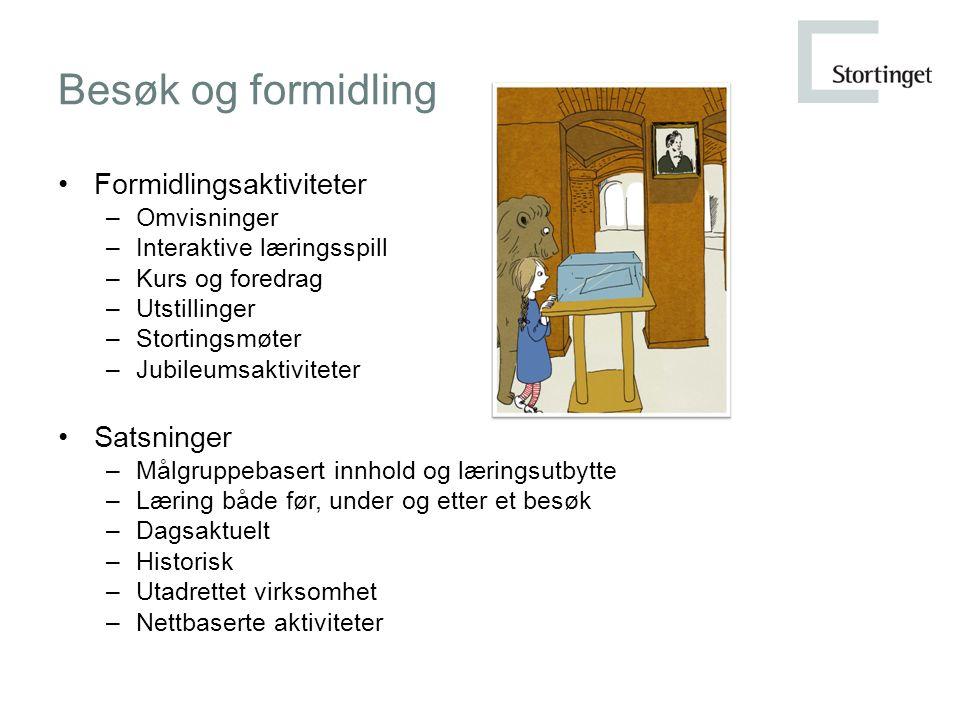 Besøk og formidling Formidlingsaktiviteter –Omvisninger –Interaktive læringsspill –Kurs og foredrag –Utstillinger –Stortingsmøter –Jubileumsaktiviteter Satsninger –Målgruppebasert innhold og læringsutbytte –Læring både før, under og etter et besøk –Dagsaktuelt –Historisk –Utadrettet virksomhet –Nettbaserte aktiviteter