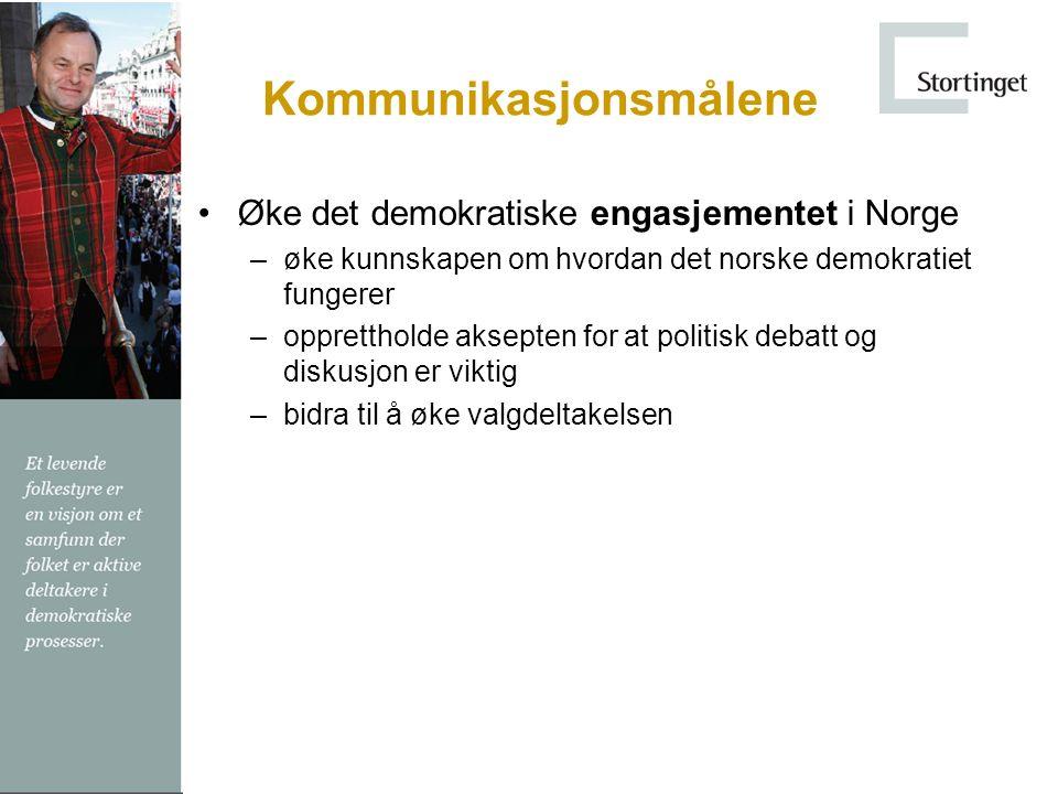 Kommunikasjonsmålene Øke det demokratiske engasjementet i Norge –øke kunnskapen om hvordan det norske demokratiet fungerer –opprettholde aksepten for at politisk debatt og diskusjon er viktig –bidra til å øke valgdeltakelsen