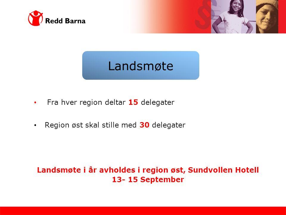 Fra hver region deltar 15 delegater Region øst skal stille med 30 delegater Landsmøte i år avholdes i region øst, Sundvollen Hotell 13- 15 September Landsmøte