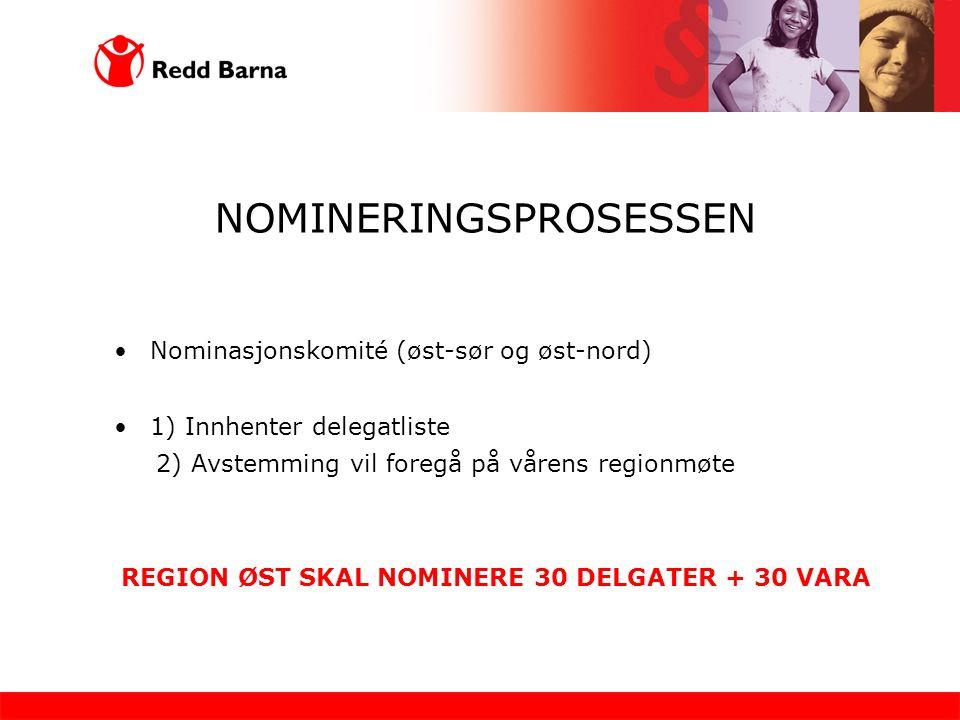 Nominasjonskomité (øst-sør og øst-nord) 1) Innhenter delegatliste 2) Avstemming vil foregå på vårens regionmøte REGION ØST SKAL NOMINERE 30 DELGATER + 30 VARA NOMINERINGSPROSESSEN