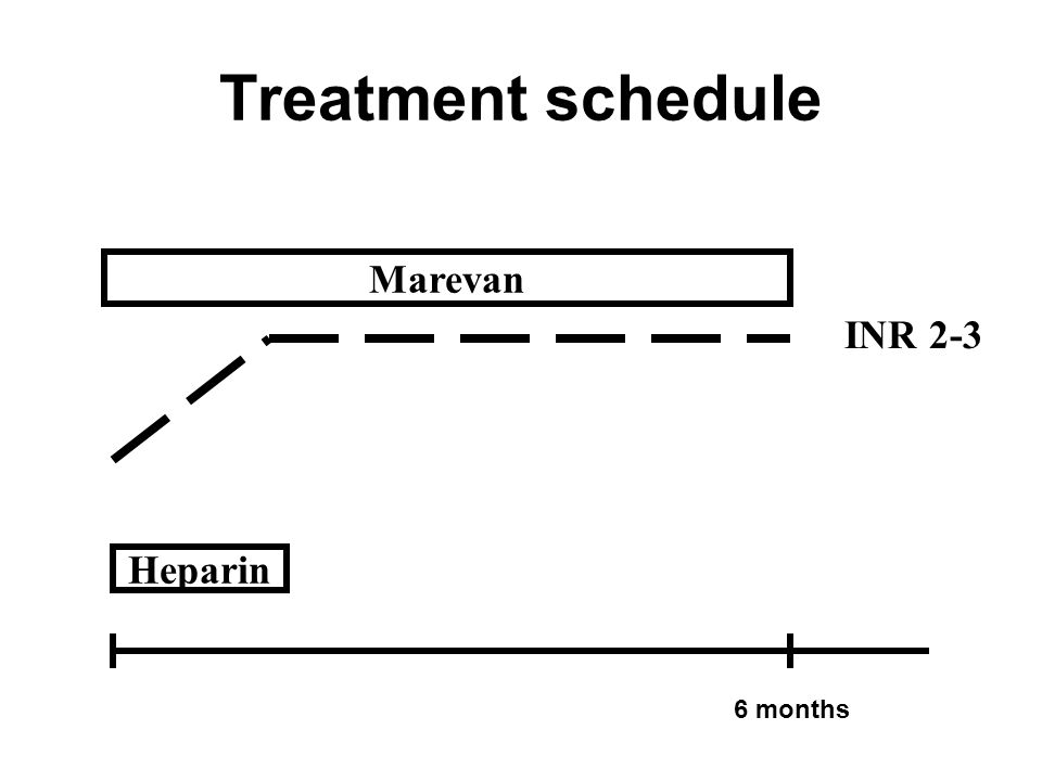 Treatment schedule Heparin Marevan INR 2-3 6 months