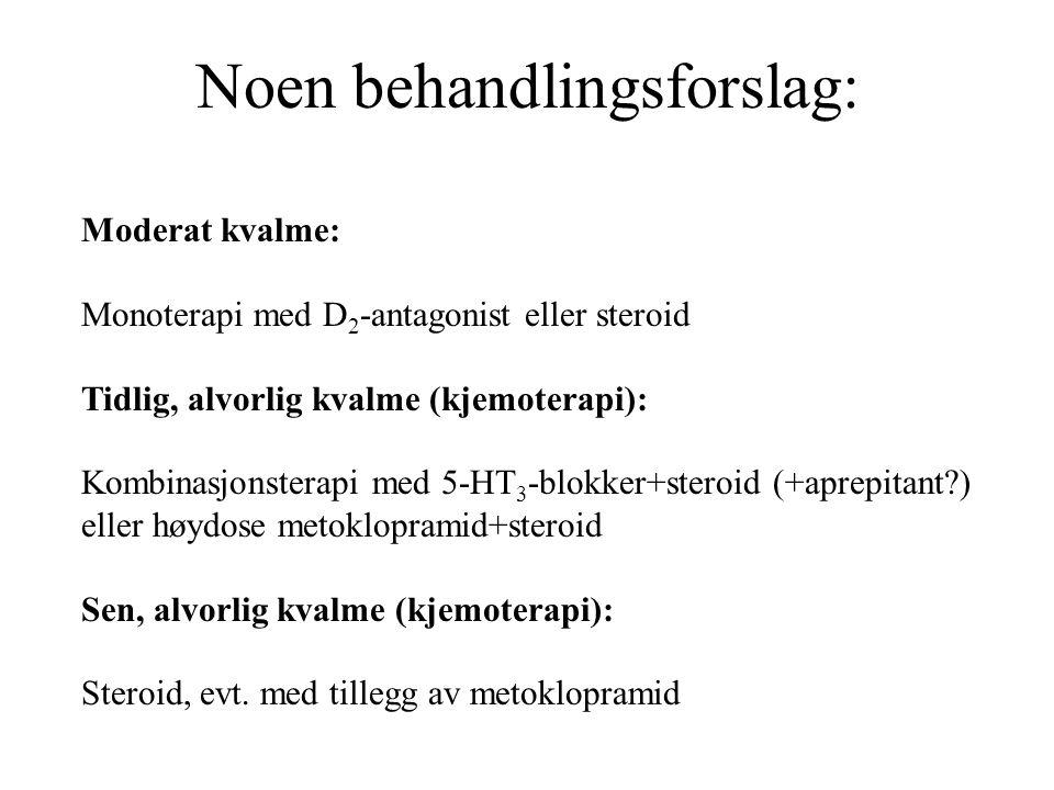 Noen behandlingsforslag: Moderat kvalme: Monoterapi med D 2 -antagonist eller steroid Tidlig, alvorlig kvalme (kjemoterapi): Kombinasjonsterapi med 5-HT 3 -blokker+steroid (+aprepitant ) eller høydose metoklopramid+steroid Sen, alvorlig kvalme (kjemoterapi): Steroid, evt.