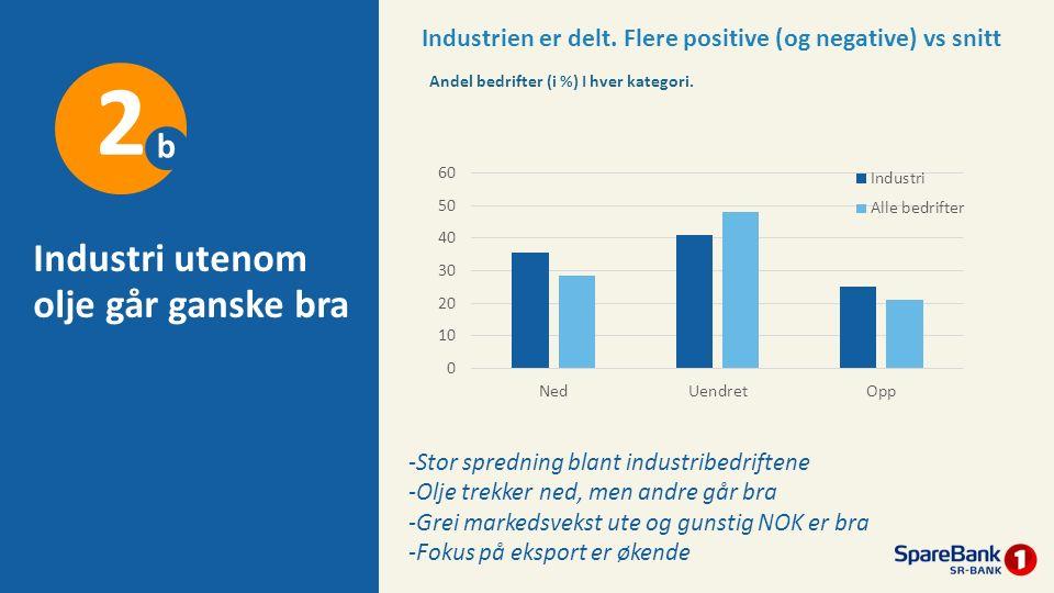 Industri utenom olje går ganske bra 2 -Stor spredning blant industribedriftene -Olje trekker ned, men andre går bra -Grei markedsvekst ute og gunstig NOK er bra -Fokus på eksport er økende b Industrien er delt.