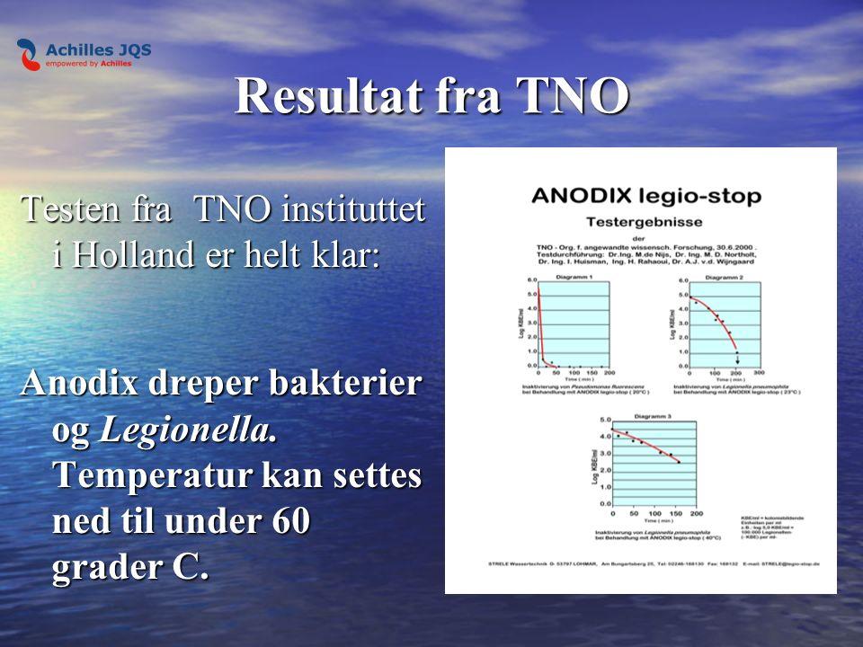 Resultat fra TNO Testen fra TNO instituttet i Holland er helt klar: Anodix dreper bakterier og Legionella.