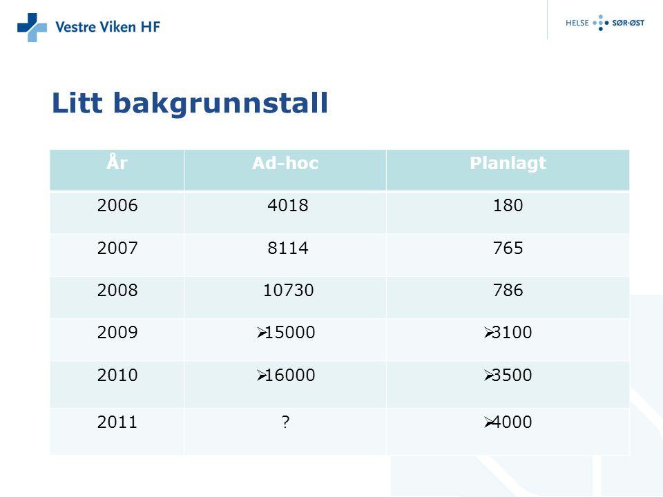 Litt bakgrunnstall ÅrAd-hocPlanlagt 2006 4018180 2007 8114765 2008 10730786 2009  15000  3100 2010  16000  3500 2011?  4000