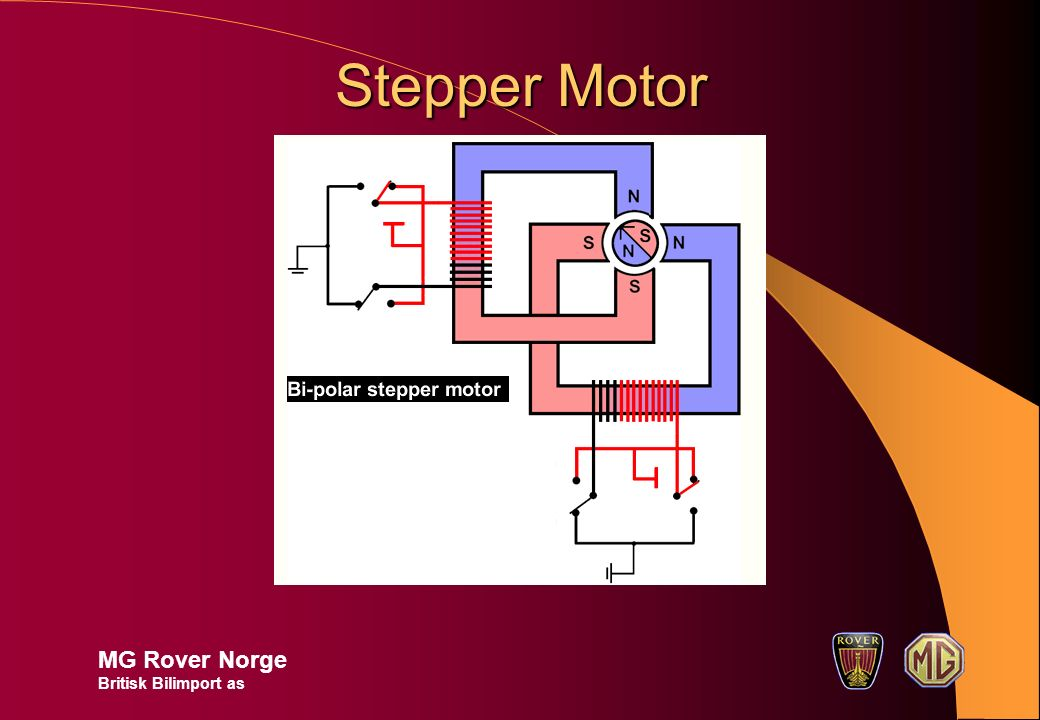 Signaler til automatgirkasse ECU Tenningsbryter status Feilsignal hvis ECM ikke kan fastslå turtall Moment reduksjons status Turtall Reelt moment Teoretisk max moment CAN konfigurasjon Kjølevann temperatur Gasspjeld åpning MIL status MG Rover Norge Britisk Bilimport as