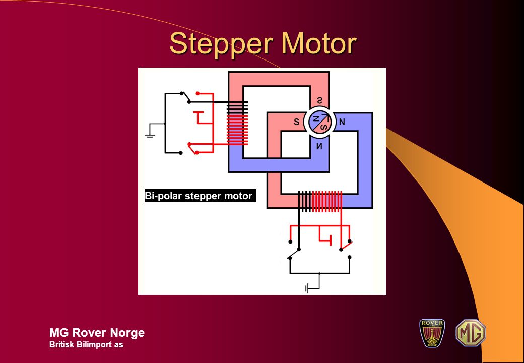 Stepper Motor MG Rover Norge Britisk Bilimport as