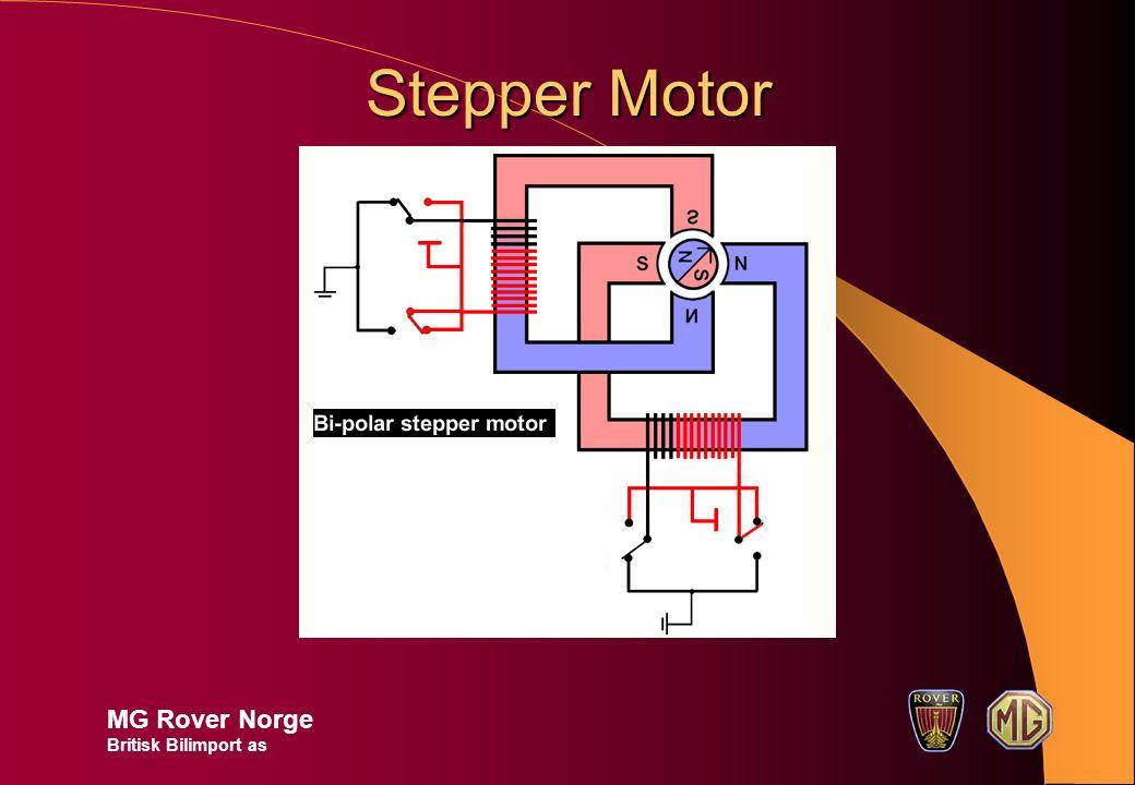 Signaler til Traction Control ECU Feilsignal hvis ECM ikke kan fastslå turtall Moment reduksjons status Turtall Reelt moment Teoretisk max moment MG Rover Norge Britisk Bilimport as EX 4.2