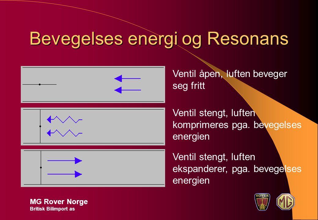 Bevegelses energi og Resonans Ventil åpen, luften beveger seg fritt Ventil stengt, luften komprimeres pga.
