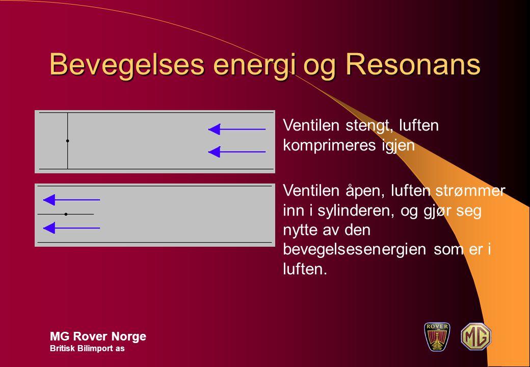 Bevegelses energi og Resonans Ventilen stengt, luften komprimeres igjen Ventilen åpen, luften strømmer inn i sylinderen, og gjør seg nytte av den bevegelsesenergien som er i luften.