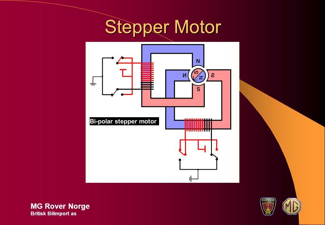 Purge Valve Åpner for at bensindamp kan forbrennes ECM bruker PWM signal på 16Hz til justering av åpningen ECM kontrollerer avgassen for å justere mengden bensindamp Tenner MIL lampe Bygger opp trykk i tanken ved feil MG Rover Norge Britisk Bilimport as