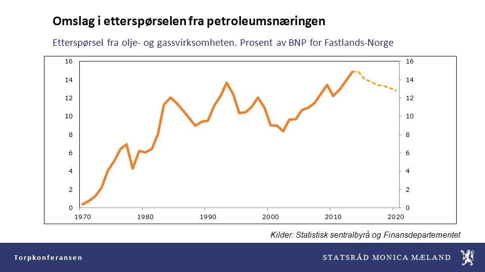 Torpkonferansen STATSRÅD MONICA MÆLAND Omslag i etterspørselen fra petroleumsnæringen Kilder: Statistisk sentralbyrå og Finansdepartementet Etterspørsel fra olje- og gassvirksomheten.