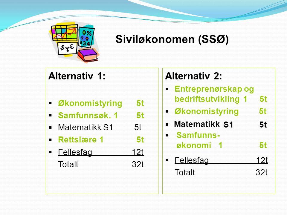 Siviløkonomen (SSØ) Alternativ 1:  Økonomistyring5t  Samfunnsøk. 15t  Matematikk S1 5t  Rettslære15t  Fellesfag 12t Totalt32t Alternativ2:  Entr