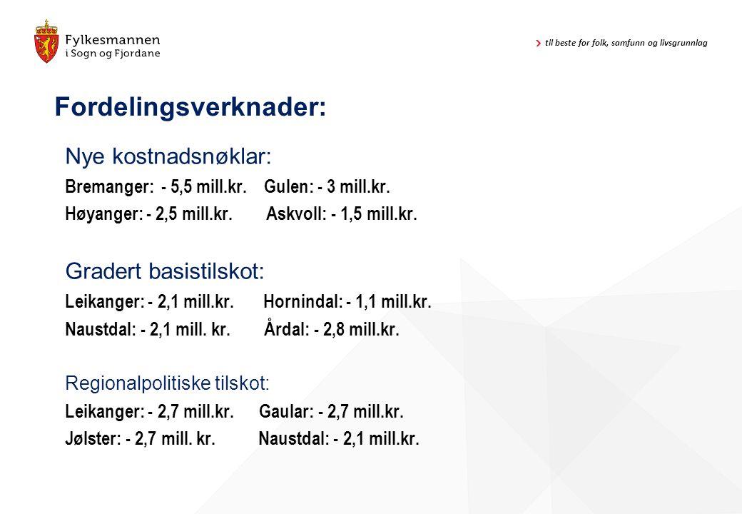 Fordelingsverknader: Nye kostnadsnøklar: Bremanger: - 5,5 mill.kr. Gulen: - 3 mill.kr. Høyanger: - 2,5 mill.kr. Askvoll: - 1,5 mill.kr. Gradert basist