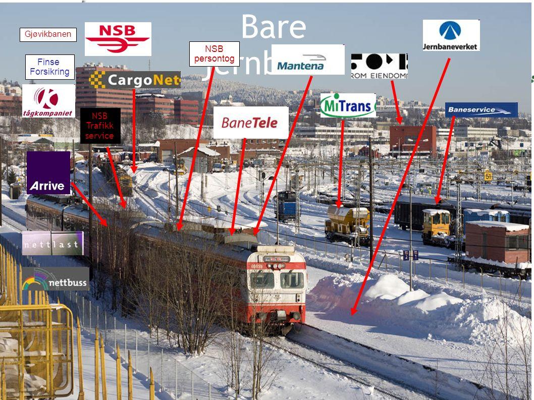 Men fungerer offentlig sektor slik i dag…. Bare jernbane.